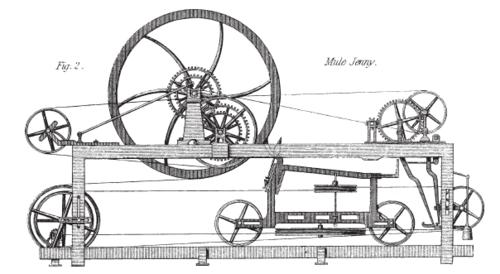 Baines_1835-Mule_Jenny