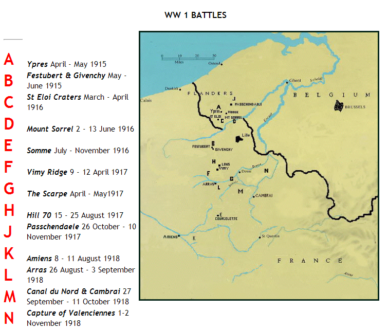 WWI Battles Map